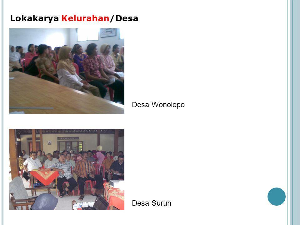 Lokakarya Kelurahan/Desa Desa Suruh Desa Wonolopo