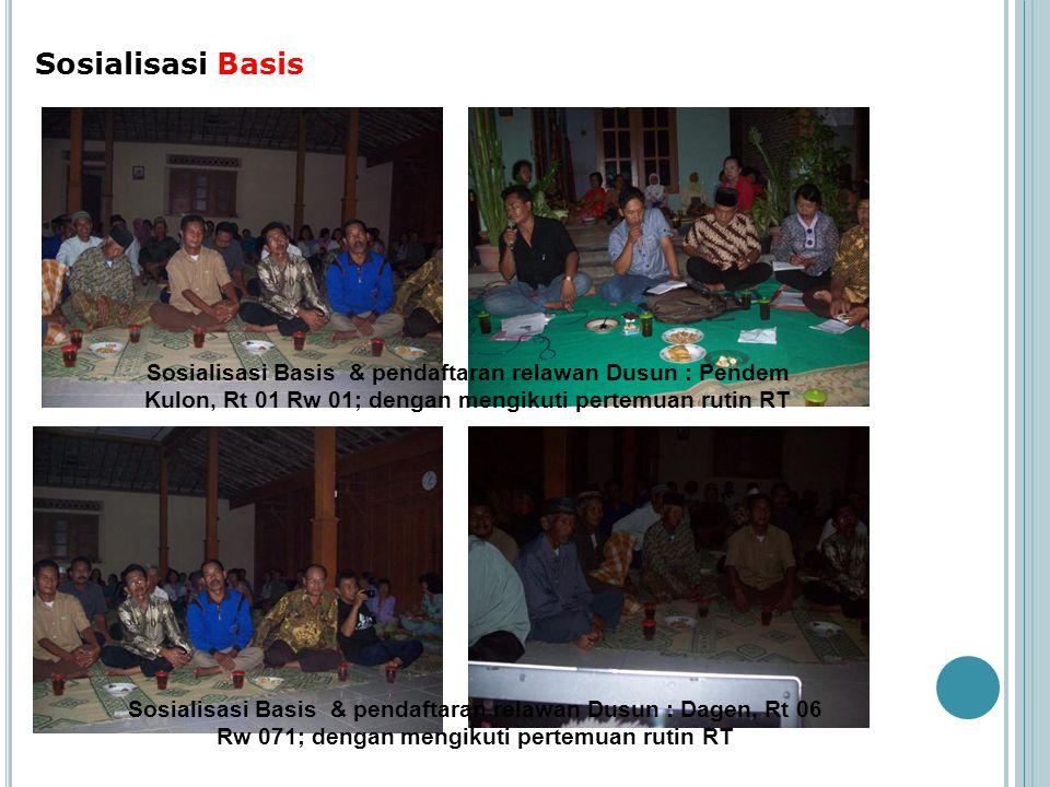 Sosialisasi Basis Sosialisasi Basis & pendaftaran relawan Dusun : Pendem Kulon, Rt 01 Rw 01; dengan mengikuti pertemuan rutin RT Sosialisasi Basis & p
