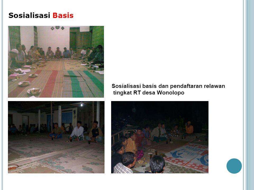 Sosialisasi Basis Sosialisasi basis dan pendaftaran relawan tingkat RT desa Wonolopo