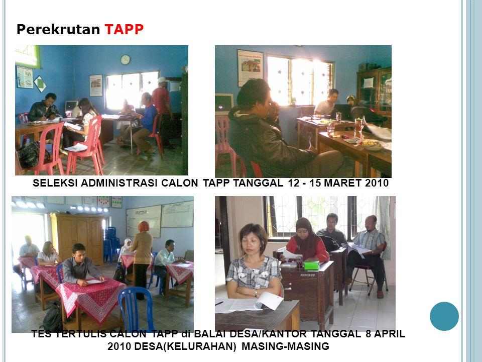Perekrutan TAPP SELEKSI ADMINISTRASI CALON TAPP TANGGAL 12 - 15 MARET 2010 TES TERTULIS CALON TAPP di BALAI DESA/KANTOR TANGGAL 8 APRIL 2010 DESA(KELU