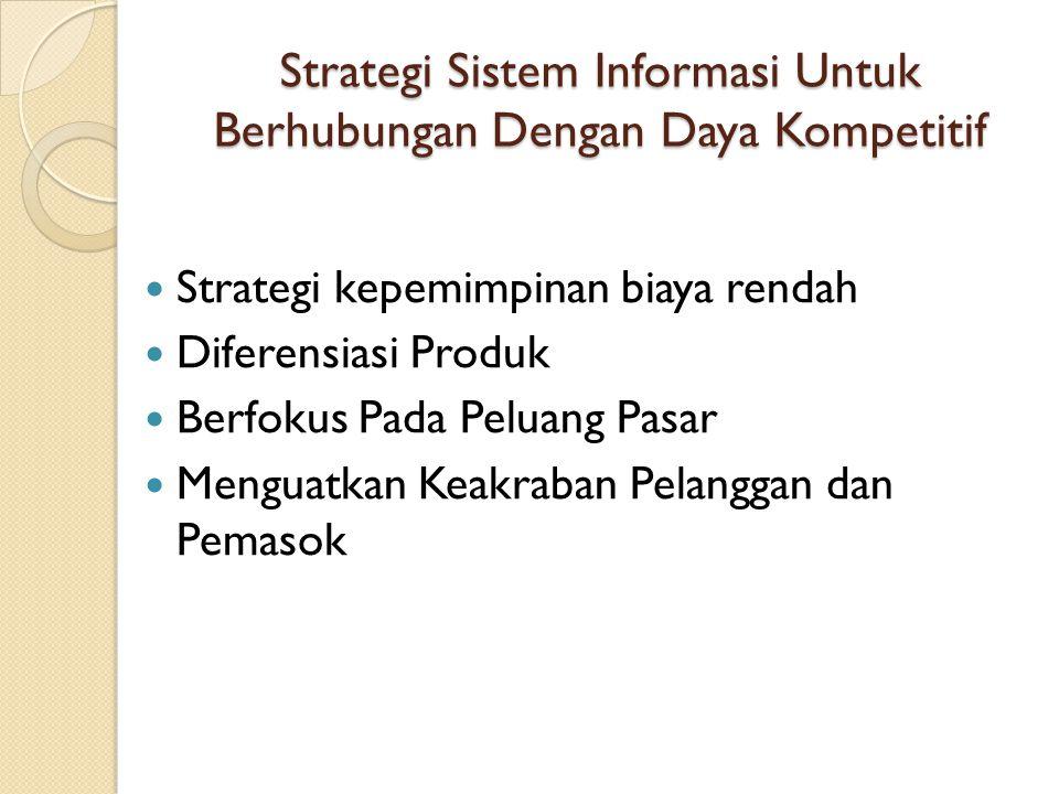 Strategi Sistem Informasi Untuk Berhubungan Dengan Daya Kompetitif Strategi kepemimpinan biaya rendah Diferensiasi Produk Berfokus Pada Peluang Pasar