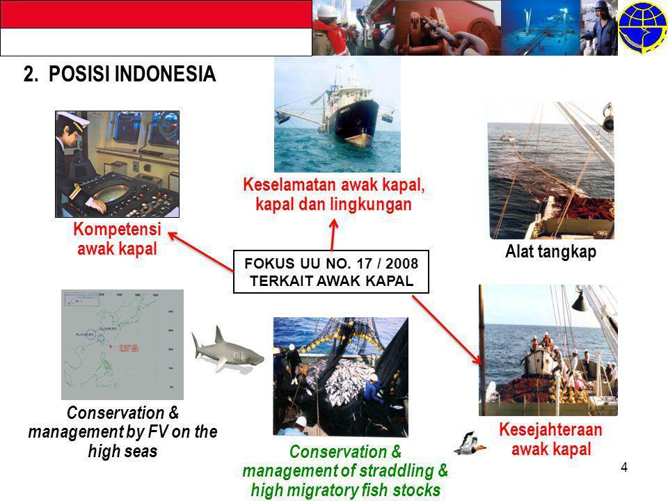4 2.POSISI INDONESIA Kompetensi awak kapal Keselamatan awak kapal, kapal dan lingkungan Alat tangkap Kesejahteraan awak kapal Conservation & managemen
