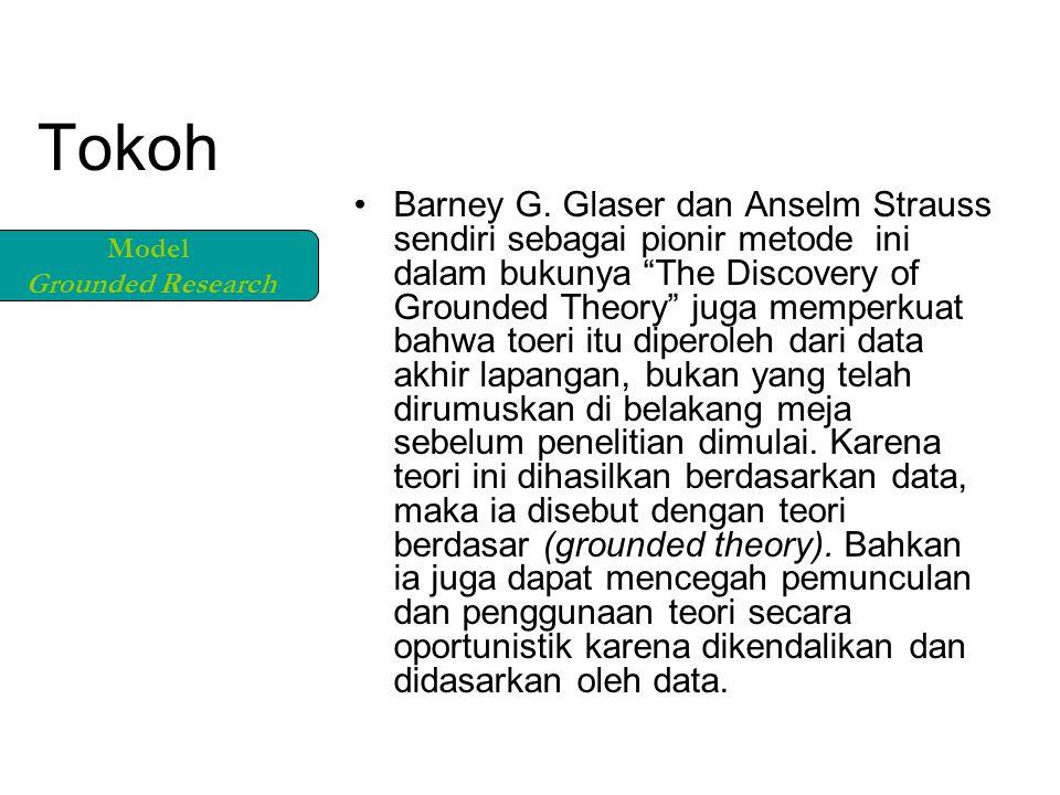 """Tokoh Barney G. Glaser dan Anselm Strauss sendiri sebagai pionir metode ini dalam bukunya """"The Discovery of Grounded Theory"""" juga memperkuat bahwa toe"""