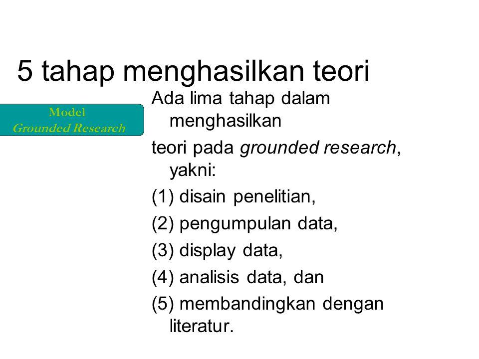 5 tahap menghasilkan teori Ada lima tahap dalam menghasilkan teori pada grounded research, yakni: (1) disain penelitian, (2) pengumpulan data, (3) display data, (4) analisis data, dan (5) membandingkan dengan literatur.