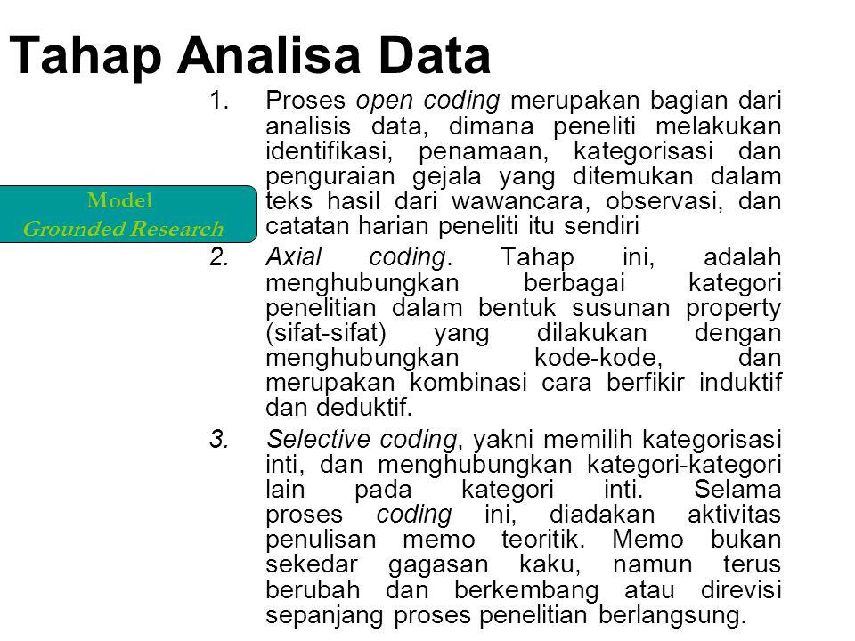 Tahap Analisa Data 1.Proses open coding merupakan bagian dari analisis data, dimana peneliti melakukan identifikasi, penamaan, kategorisasi dan penguraian gejala yang ditemukan dalam teks hasil dari wawancara, observasi, dan catatan harian peneliti itu sendiri 2.Axial coding.
