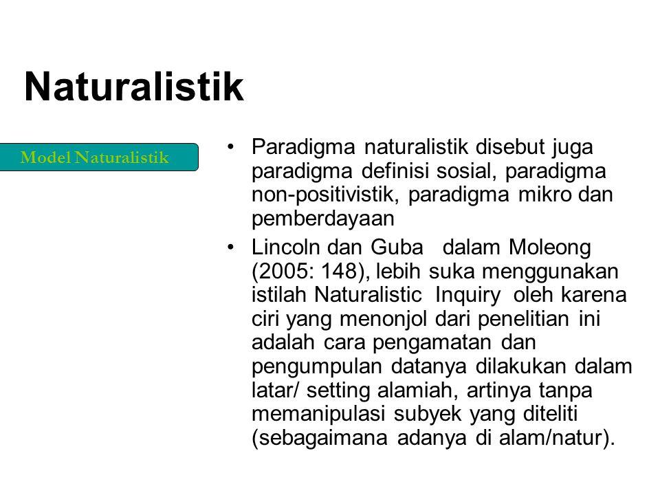 Naturalistik Paradigma naturalistik disebut juga paradigma definisi sosial, paradigma non-positivistik, paradigma mikro dan pemberdayaan Lincoln dan Guba dalam Moleong (2005: 148), lebih suka menggunakan istilah Naturalistic Inquiry oleh karena ciri yang menonjol dari penelitian ini adalah cara pengamatan dan pengumpulan datanya dilakukan dalam latar/ setting alamiah, artinya tanpa memanipulasi subyek yang diteliti (sebagaimana adanya di alam/natur).