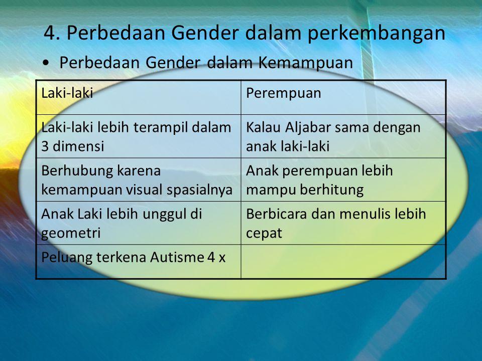 4. Perbedaan Gender dalam perkembangan Perbedaan Gender dalam Kemampuan Laki-lakiPerempuan Laki-laki lebih terampil dalam 3 dimensi Kalau Aljabar sama