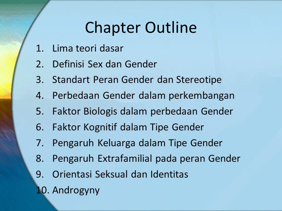 Chapter Outline 1.Lima teori dasar 2.Definisi Sex dan Gender 3.Standart Peran Gender dan Stereotipe 4.Perbedaan Gender dalam perkembangan 5.Faktor Biologis dalam perbedaan Gender 6.Faktor Kognitif dalam Tipe Gender 7.Pengaruh Keluarga dalam Tipe Gender 8.Pengaruh Extrafamilial pada peran Gender 9.Orientasi Seksual dan Identitas 10.Androgyny