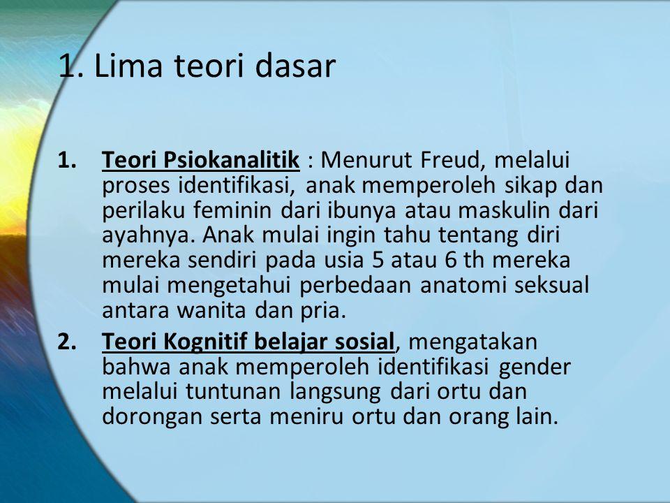 1. Lima teori dasar 1.Teori Psiokanalitik : Menurut Freud, melalui proses identifikasi, anak memperoleh sikap dan perilaku feminin dari ibunya atau ma