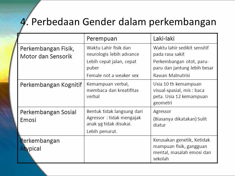 4. Perbedaan Gender dalam perkembangan PerempuanLaki-laki Perkembangan Fisik, Motor dan Sensorik Waktu Lahir fisik dan neurologis lebih advance Lebih