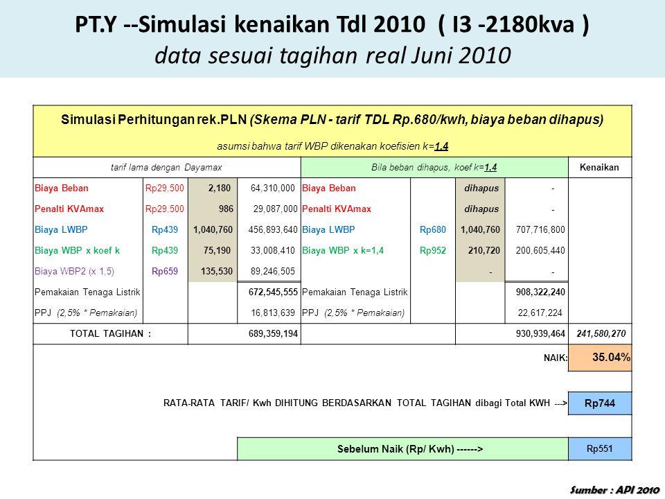 PT.Y --Simulasi kenaikan Tdl 2010 ( I3 -2180kva ) data sesuai tagihan real Juni 2010 Simulasi Perhitungan rek.PLN (Skema PLN - tarif TDL Rp.680/kwh, b