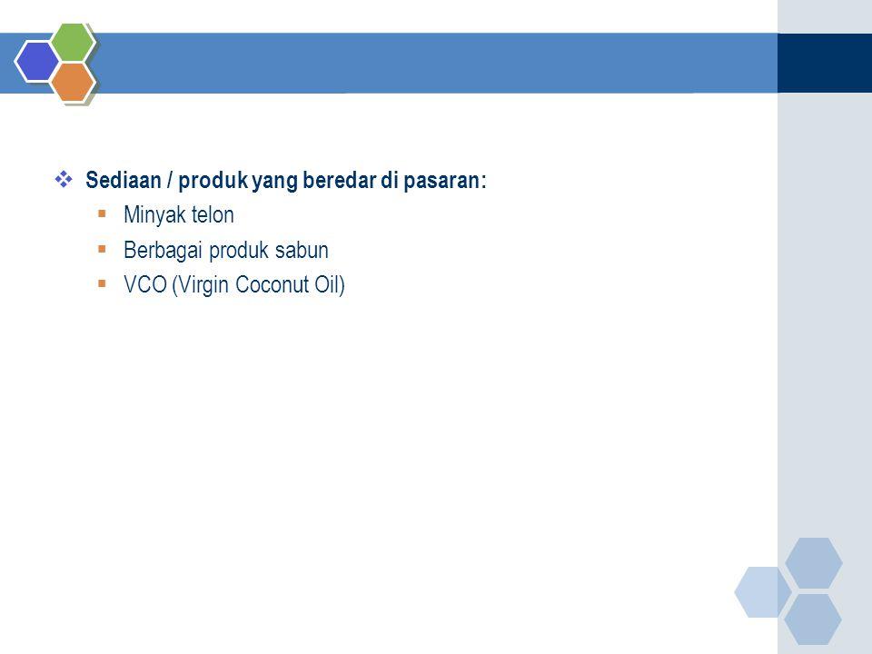  Sediaan / produk yang beredar di pasaran:  Minyak telon  Berbagai produk sabun  VCO (Virgin Coconut Oil)