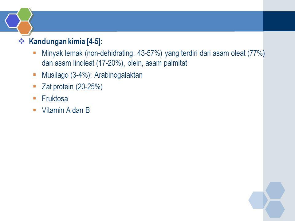  Kandungan kimia [4-5]:  Minyak lemak (non-dehidrating: 43-57%) yang terdiri dari asam oleat (77%) dan asam linoleat (17-20%), olein, asam palmitat  Musilago (3-4%): Arabinogalaktan  Zat protein (20-25%)  Fruktosa  Vitamin A dan B