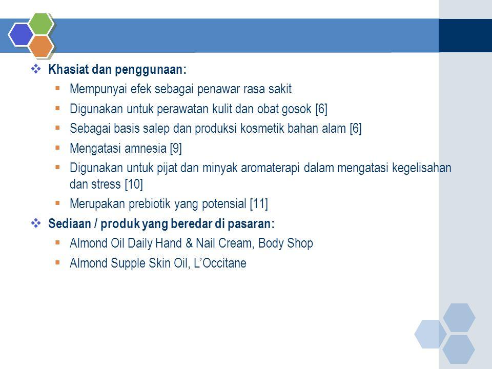  Khasiat dan penggunaan:  Mempunyai efek sebagai penawar rasa sakit  Digunakan untuk perawatan kulit dan obat gosok [6]  Sebagai basis salep dan produksi kosmetik bahan alam [6]  Mengatasi amnesia [9]  Digunakan untuk pijat dan minyak aromaterapi dalam mengatasi kegelisahan dan stress [10]  Merupakan prebiotik yang potensial [11]  Sediaan / produk yang beredar di pasaran:  Almond Oil Daily Hand & Nail Cream, Body Shop  Almond Supple Skin Oil, L'Occitane