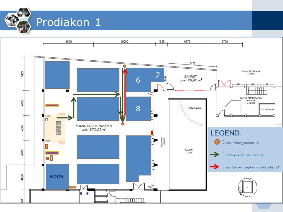 Prodiakon 1 KOOR 8 6 7 LEGEND: : Titik Pembagian komuni : menuju Arah Titik Komuni : sambil membagikan komuni di baris 1