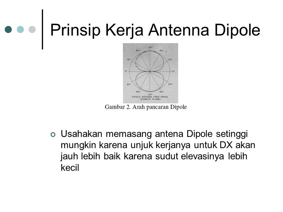 Prinsip Kerja Antenna Dipole Usahakan memasang antena Dipole setinggi mungkin karena unjuk kerjanya untuk DX akan jauh lebih baik karena sudut elevasinya lebih kecil