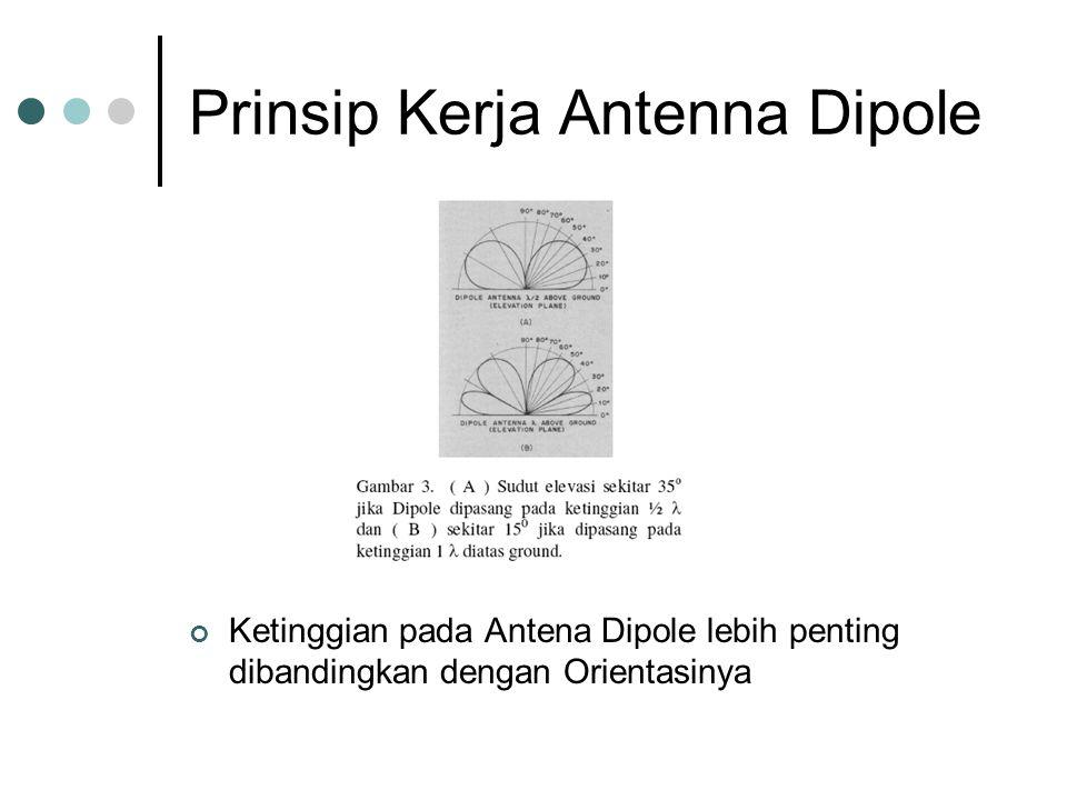 Prinsip Kerja Antenna Dipole Ketinggian pada Antena Dipole lebih penting dibandingkan dengan Orientasinya