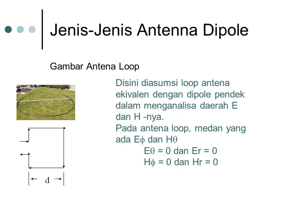 Jenis-Jenis Antenna Dipole Gambar Antena Loop Disini diasumsi loop antena ekivalen dengan dipole pendek dalam menganalisa daerah E dan H -nya. Pada an