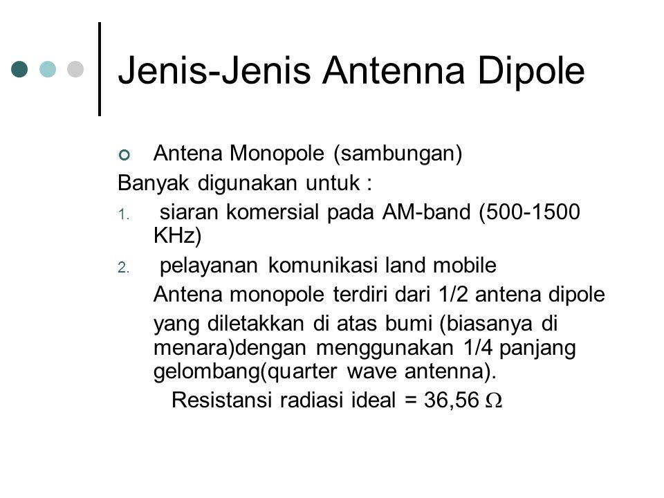 Jenis-Jenis Antenna Dipole Antena Monopole (sambungan) Banyak digunakan untuk : 1. siaran komersial pada AM-band (500-1500 KHz) 2. pelayanan komunikas