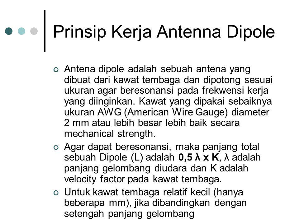 Prinsip Kerja Antenna Dipole Antena dipole adalah sebuah antena yang dibuat dari kawat tembaga dan dipotong sesuai ukuran agar beresonansi pada frekwensi kerja yang diinginkan.