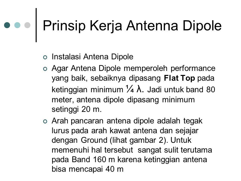 Prinsip Kerja Antenna Dipole Instalasi Antena Dipole Agar Antena Dipole memperoleh performance yang baik, sebaiknya dipasang Flat Top pada ketinggian