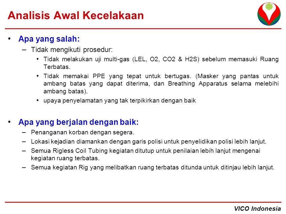 VICO Indonesia Analisis Awal Kecelakaan Apa yang salah: – Tidak mengikuti prosedur: Tidak melakukan uji multi-gas (LEL, O2, CO2 & H2S) sebelum memasuk