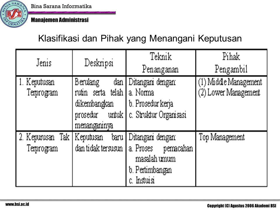 Klasifikasi dan Pihak yang Menangani Keputusan