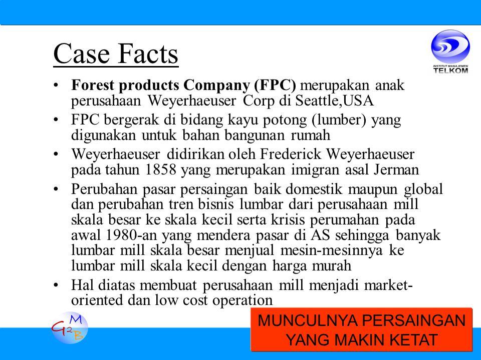 G2G2 M B Case Facts Forest products Company (FPC) merupakan anak perusahaan Weyerhaeuser Corp di Seattle,USA FPC bergerak di bidang kayu potong (lumbe