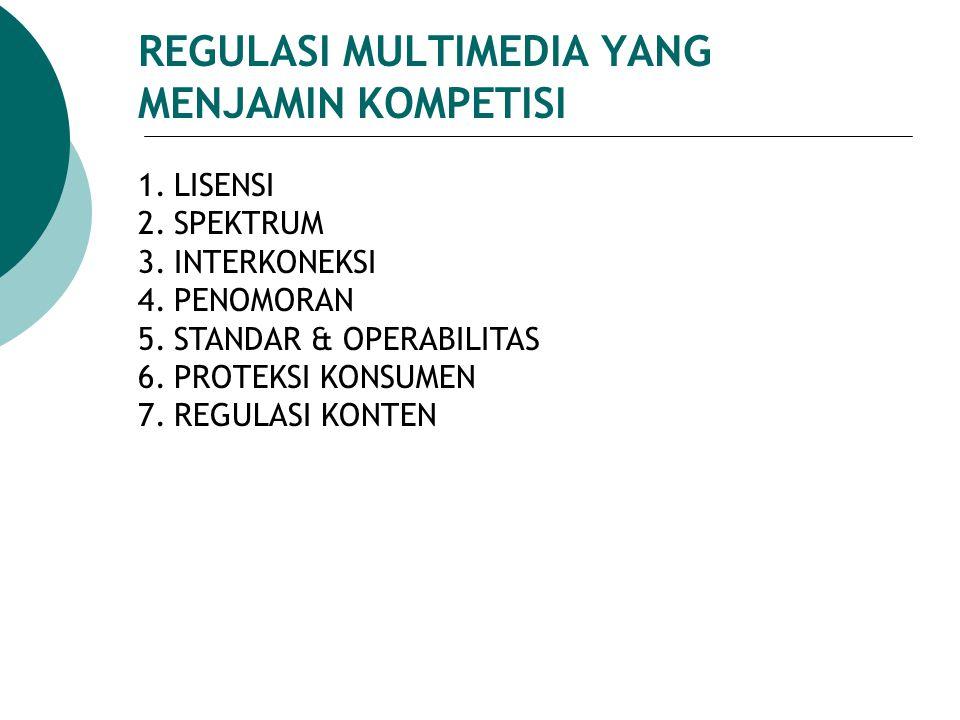 REGULASI MULTIMEDIA YANG MENJAMIN KOMPETISI 1.LISENSI 2.SPEKTRUM 3.INTERKONEKSI 4.PENOMORAN 5.STANDAR & OPERABILITAS 6.PROTEKSI KONSUMEN 7.REGULASI KO