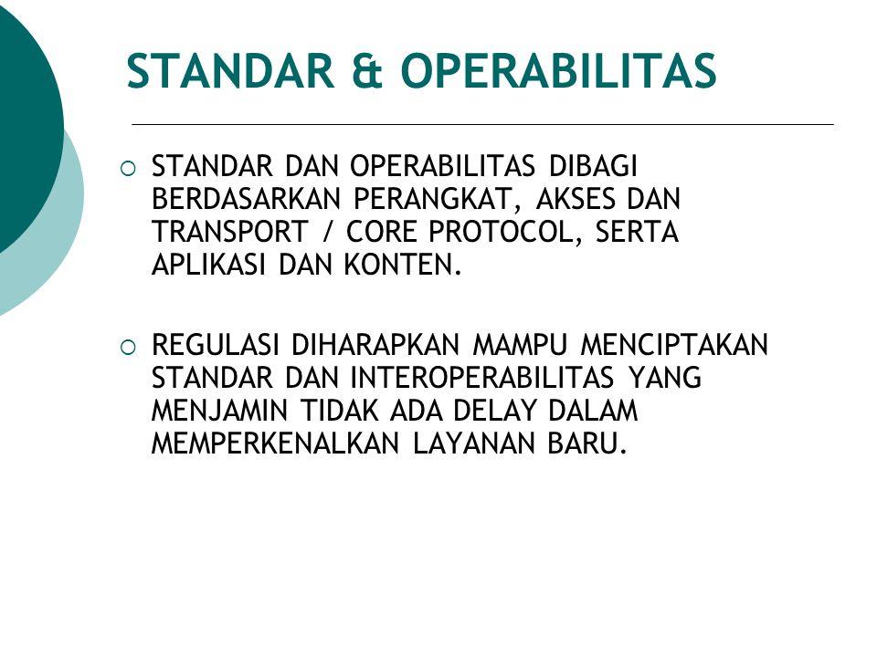 STANDAR & OPERABILITAS  STANDAR DAN OPERABILITAS DIBAGI BERDASARKAN PERANGKAT, AKSES DAN TRANSPORT / CORE PROTOCOL, SERTA APLIKASI DAN KONTEN.  REGU