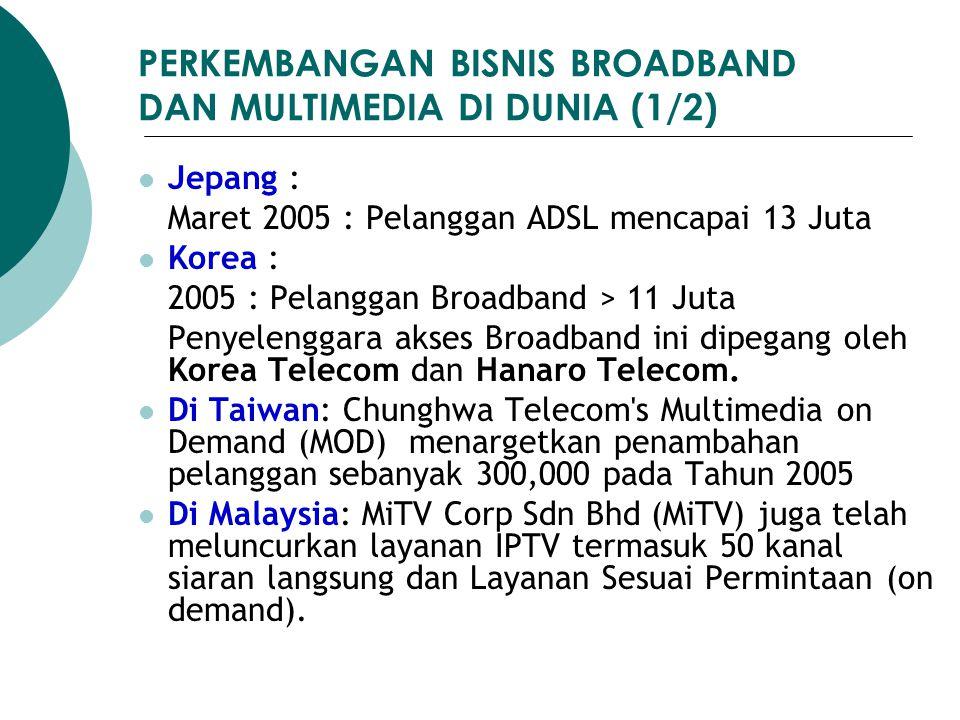 PERKEMBANGAN BISNIS BROADBAND DAN MULTIMEDIA DI DUNIA (1/2) Jepang : Maret 2005 : Pelanggan ADSL mencapai 13 Juta Korea : 2005 : Pelanggan Broadband >