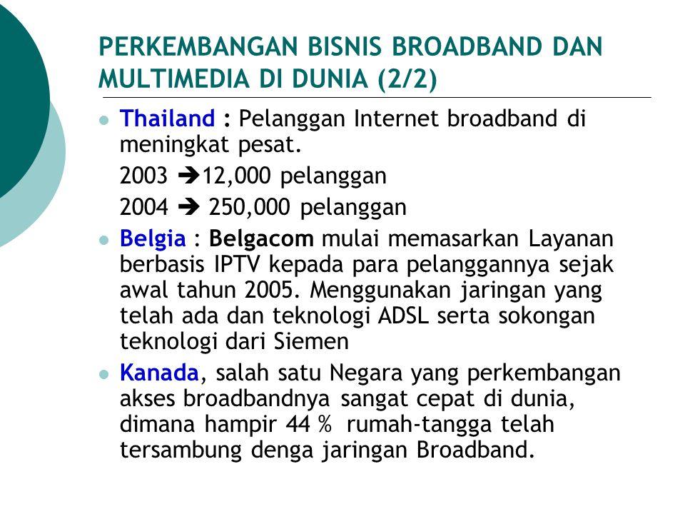 PERKEMBANGAN BISNIS BROADBAND DAN MULTIMEDIA DI DUNIA (2/2) Thailand : Pelanggan Internet broadband di meningkat pesat. 2003  12,000 pelanggan 2004 