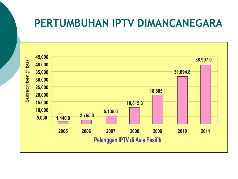 PERTUMBUHAN IPTV DIMANCANEGARA