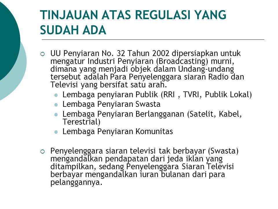 TINJAUAN ATAS REGULASI YANG SUDAH ADA  UU Penyiaran No. 32 Tahun 2002 dipersiapkan untuk mengatur Industri Penyiaran (Broadcasting) murni, dimana yan