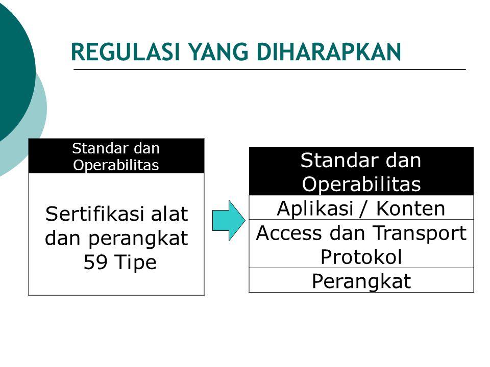 Standar dan Operabilitas Sertifikasi alat dan perangkat 59 Tipe Standar dan Operabilitas Aplikasi / Konten Access dan Transport Protokol Perangkat REG