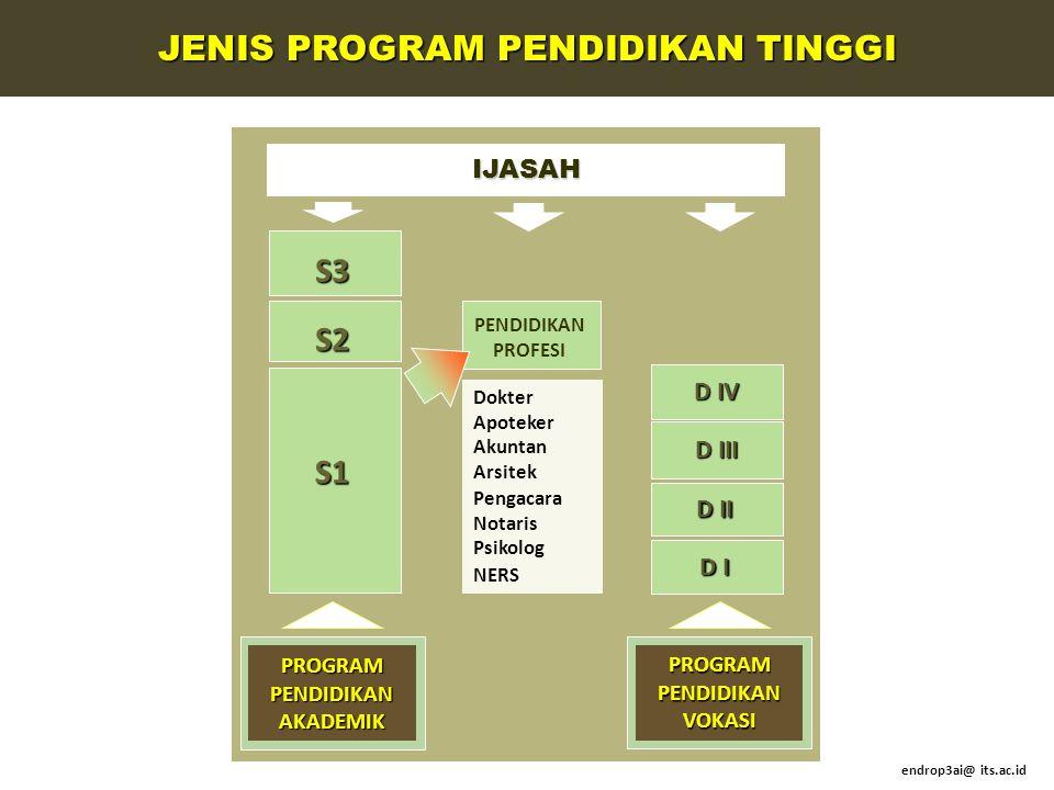 PROGRAM PENDIDIKAN AKADEMIK S2 S3 S1 endrop3ai@ its.ac.idIJASAH PROGRAM PENDIDIKAN VOKASI D I D II D III D IV Dokter Apoteker Akuntan Arsitek Pengacar