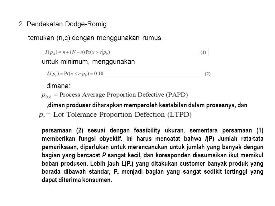 2. Pendekatan Dodge-Romig temukan (n,c) dengan menggunakan rumus untuk minimum, menggunakan dimana:,diman produser diharapkan memperoleh kestabilan da