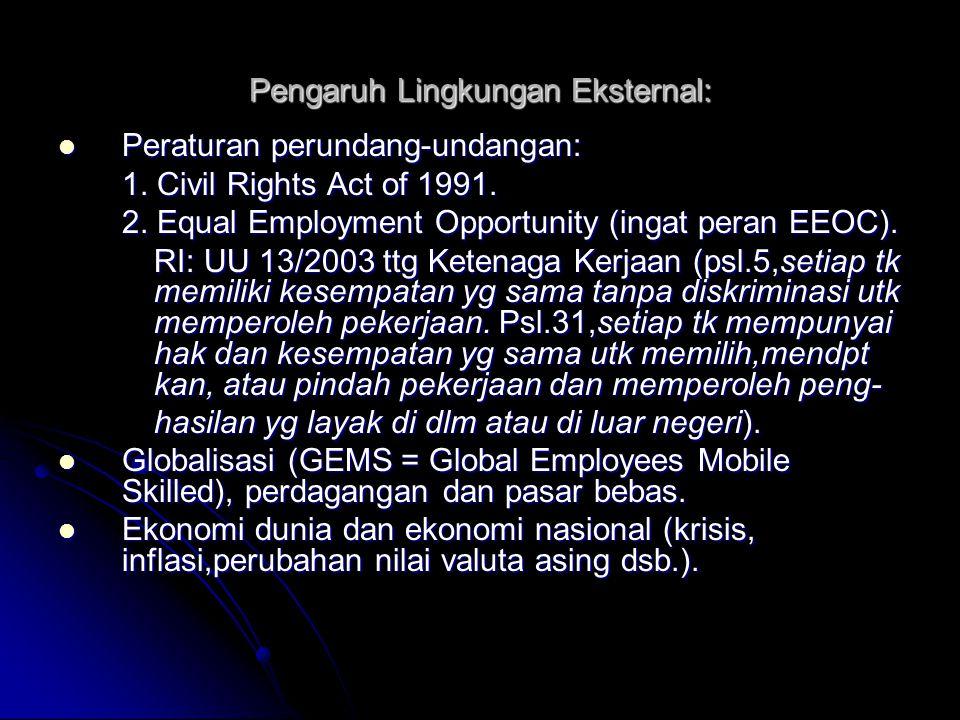 Pengaruh Lingkungan Eksternal: Peraturan perundang-undangan: Peraturan perundang-undangan: 1. Civil Rights Act of 1991. 2. Equal Employment Opportunit