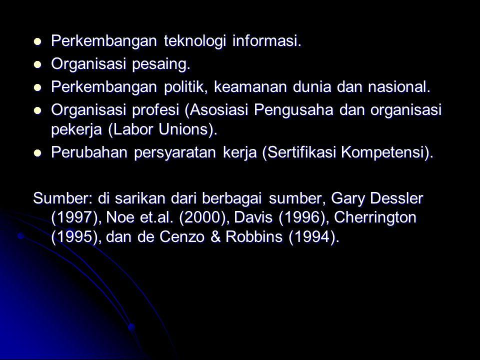 Perkembangan teknologi informasi. Perkembangan teknologi informasi. Organisasi pesaing. Organisasi pesaing. Perkembangan politik, keamanan dunia dan n