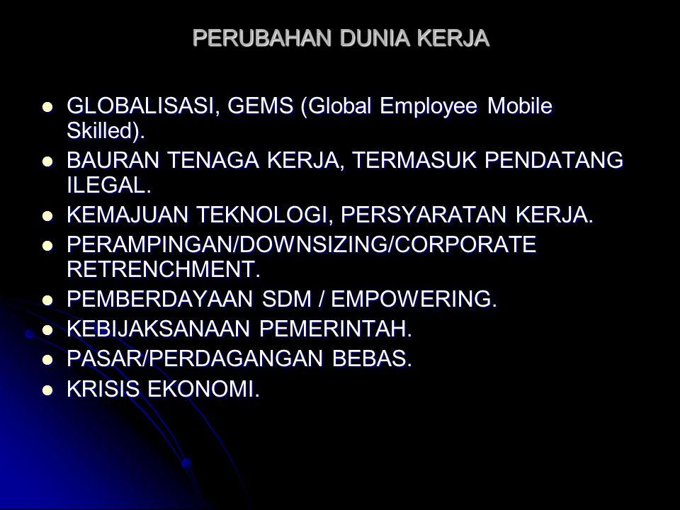 PERUBAHAN DUNIA KERJA GLOBALISASI, GEMS (Global Employee Mobile Skilled). GLOBALISASI, GEMS (Global Employee Mobile Skilled). BAURAN TENAGA KERJA, TER