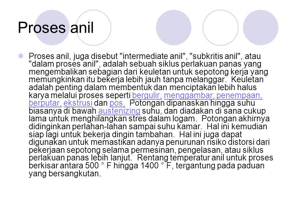 Proses anil Proses anil, juga disebut