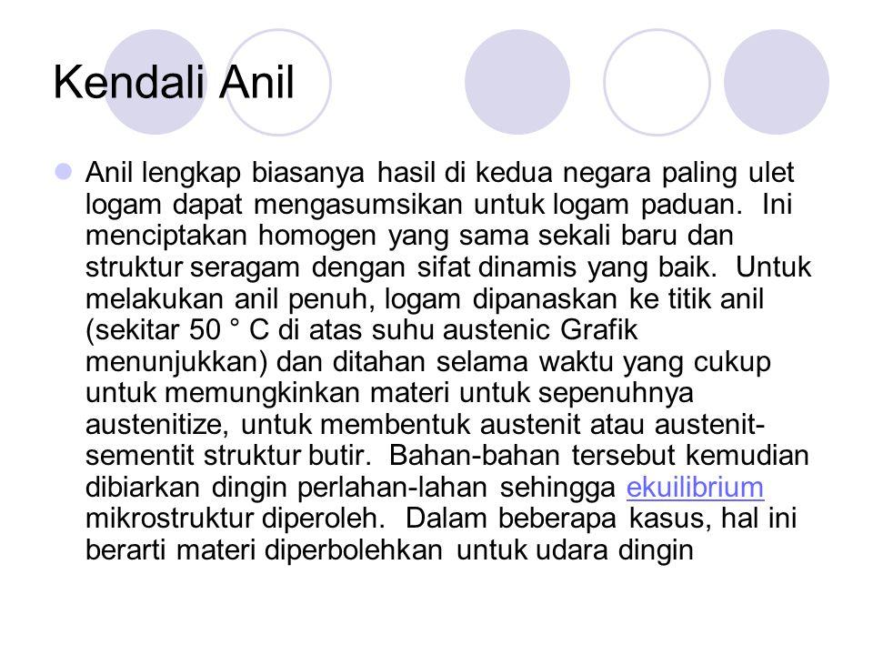 Kendali Anil Anil lengkap biasanya hasil di kedua negara paling ulet logam dapat mengasumsikan untuk logam paduan. Ini menciptakan homogen yang sama s