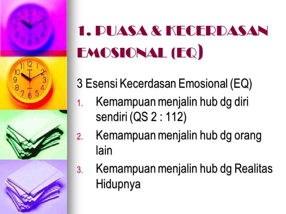 1. PUASA & KECERDASAN EMOSIONAL (EQ ) 3 Esensi Kecerdasan Emosional (EQ) 1. Kemampuan menjalin hub dg diri sendiri (QS 2 : 112) 2. Kemampuan menjalin