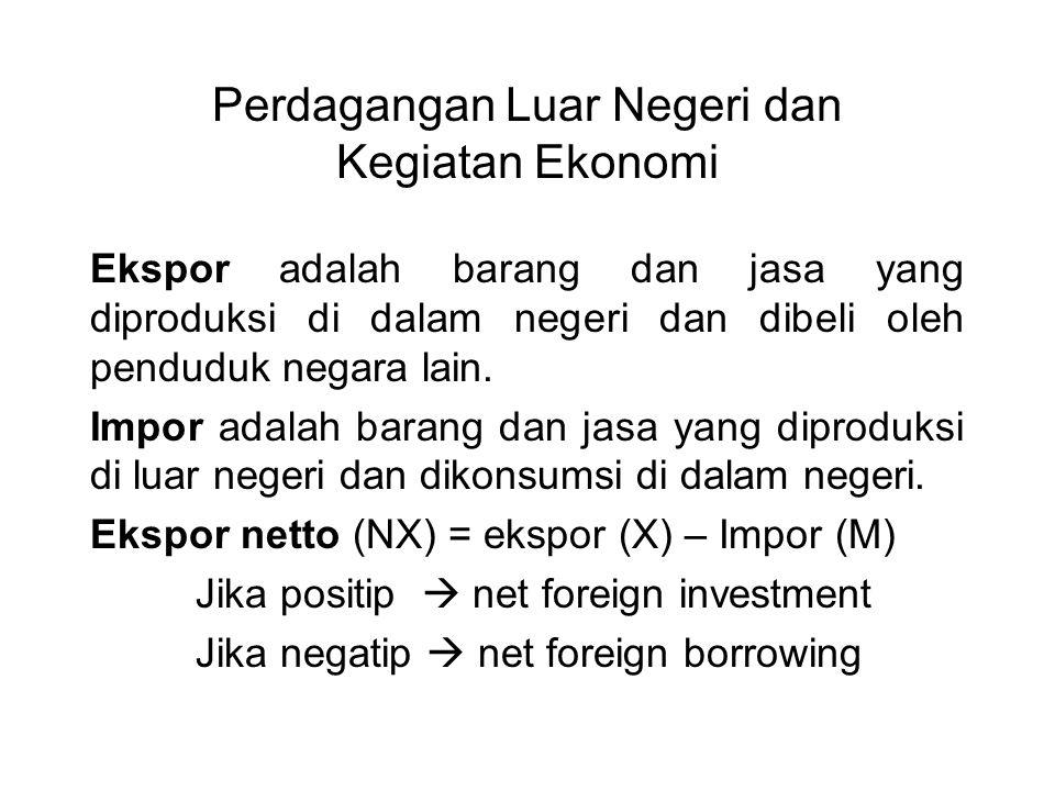 Perdagangan Luar Negeri dan Kegiatan Ekonomi Ekspor adalah barang dan jasa yang diproduksi di dalam negeri dan dibeli oleh penduduk negara lain. Impor