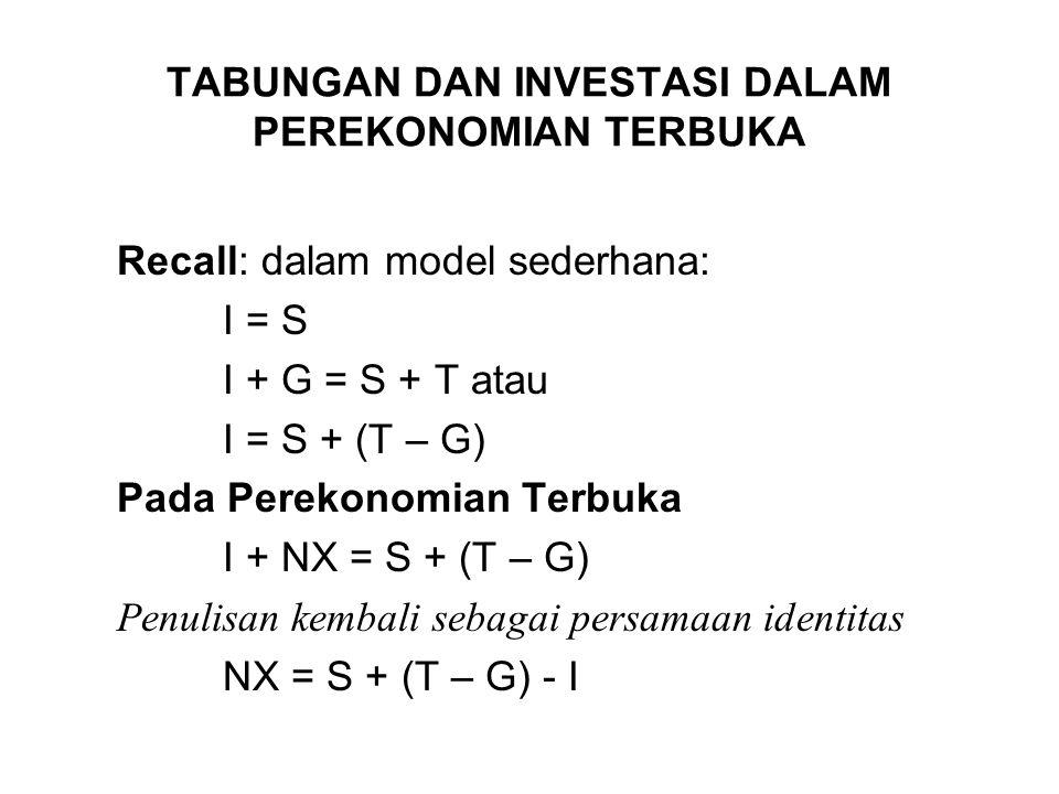 TABUNGAN DAN INVESTASI DALAM PEREKONOMIAN TERBUKA Recall: dalam model sederhana: I = S I + G = S + T atau I = S + (T – G) Pada Perekonomian Terbuka I