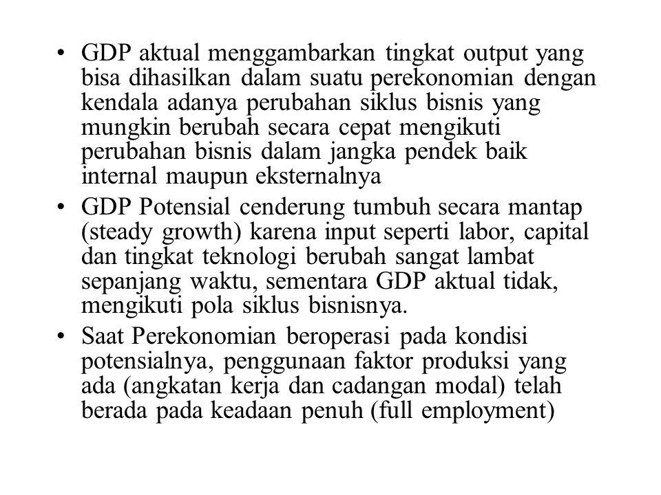 GDP aktual menggambarkan tingkat output yang bisa dihasilkan dalam suatu perekonomian dengan kendala adanya perubahan siklus bisnis yang mungkin berub
