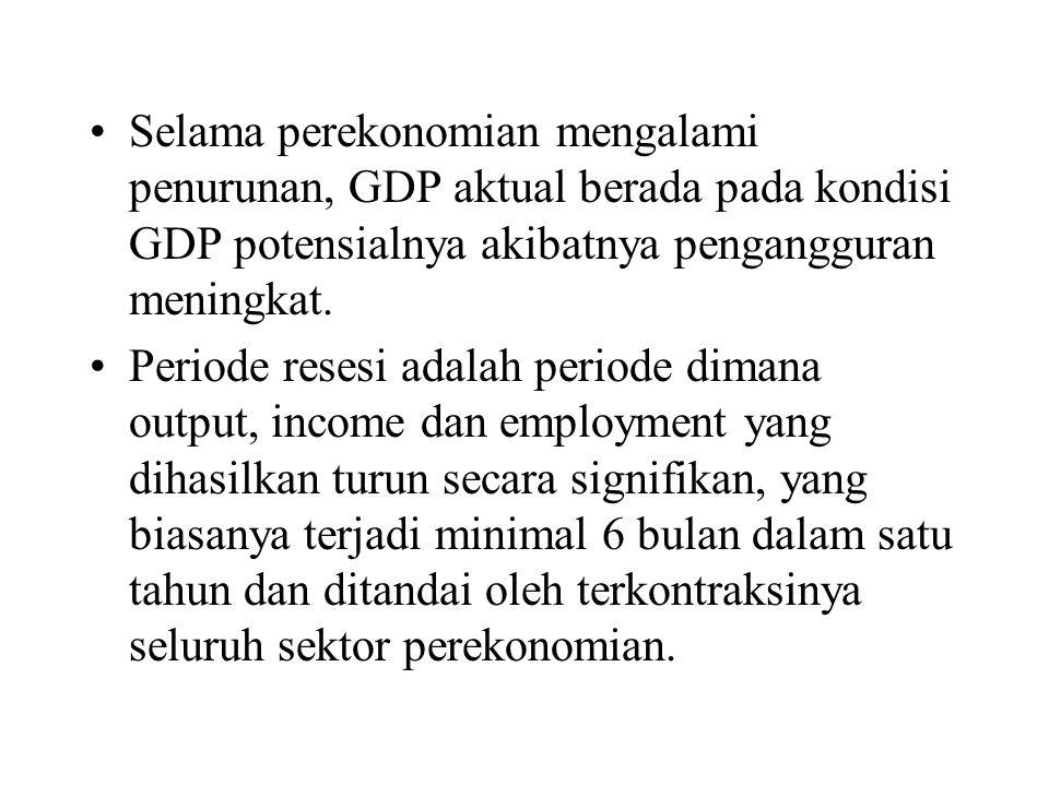 Selama perekonomian mengalami penurunan, GDP aktual berada pada kondisi GDP potensialnya akibatnya pengangguran meningkat. Periode resesi adalah perio