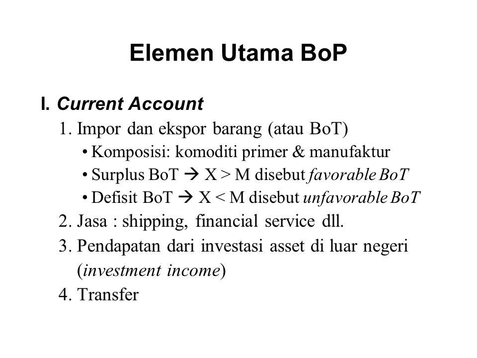 Elemen Utama BoP I. Current Account 1. Impor dan ekspor barang (atau BoT) Komposisi: komoditi primer & manufaktur Surplus BoT  X > M disebut favorabl