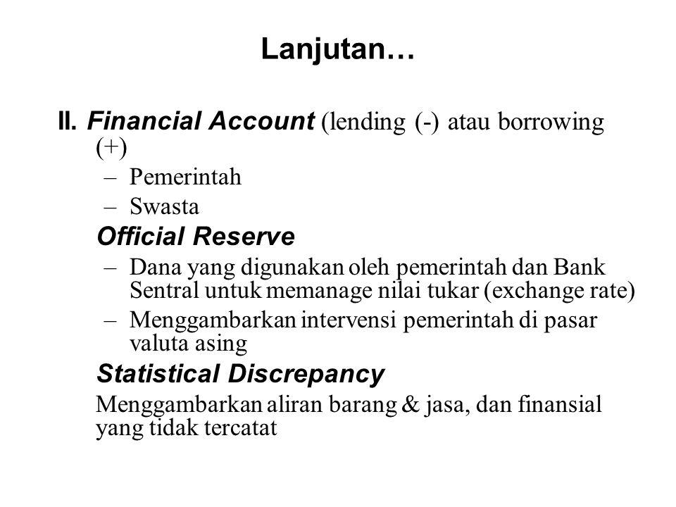 Lanjutan… II. Financial Account (lending (-) atau borrowing (+) –Pemerintah –Swasta Official Reserve –Dana yang digunakan oleh pemerintah dan Bank Sen