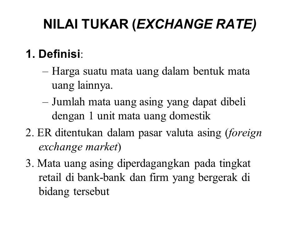 NILAI TUKAR (EXCHANGE RATE) 1. Definisi : –Harga suatu mata uang dalam bentuk mata uang lainnya. –Jumlah mata uang asing yang dapat dibeli dengan 1 un